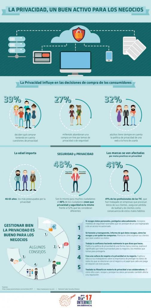 Infografia_Privacidad